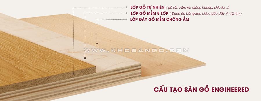 Cấu tạo Sàn gỗ kỹ thuật Engineered