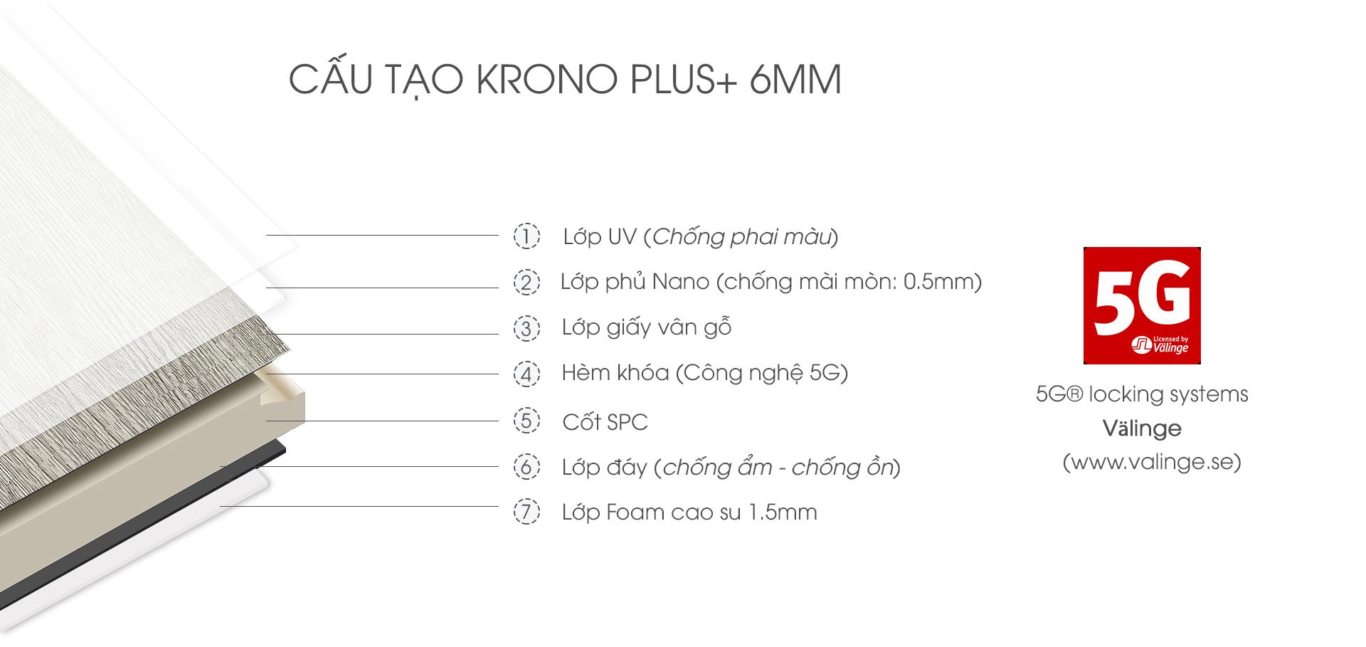 cấu tạo sàn nhựa krono Plus+ 6mm