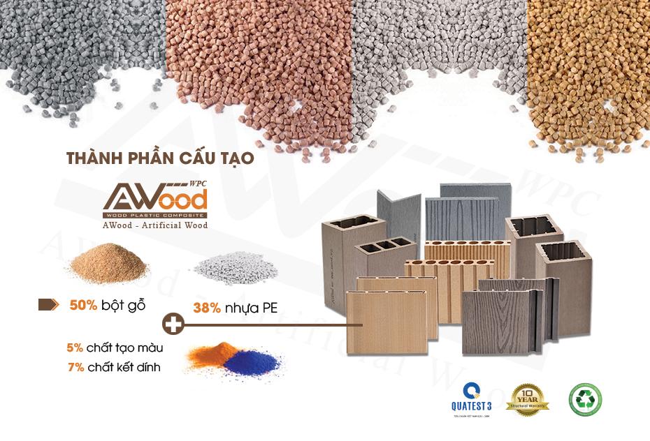 cấu tạo sàn gỗ awood
