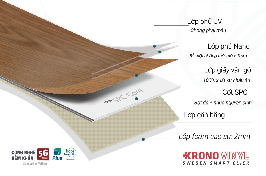 cấu tạo sàn nhựa krono Noblesse 8mm