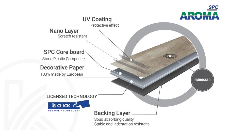 structure aroma spc flooring