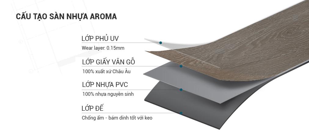 cấu tạo sàn nhựa vân gỗ aroma