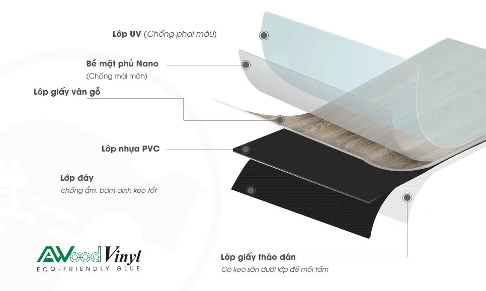 cấu tạo sàn nhựa có keo awood vinyl
