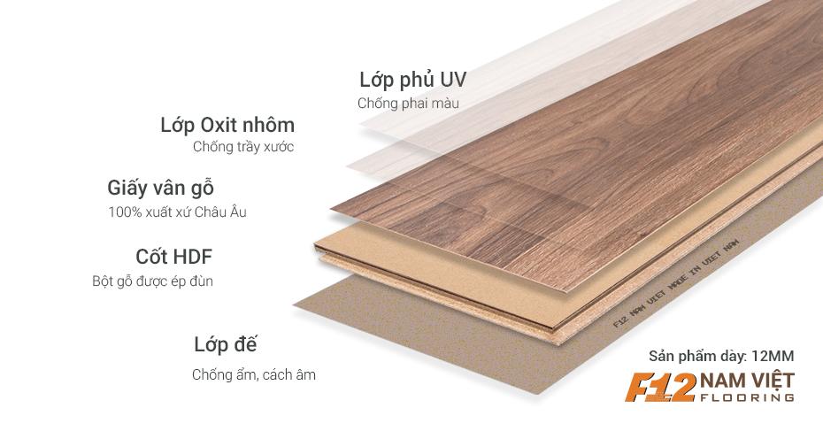 cấu tạo sàn gỗ nam việt F12
