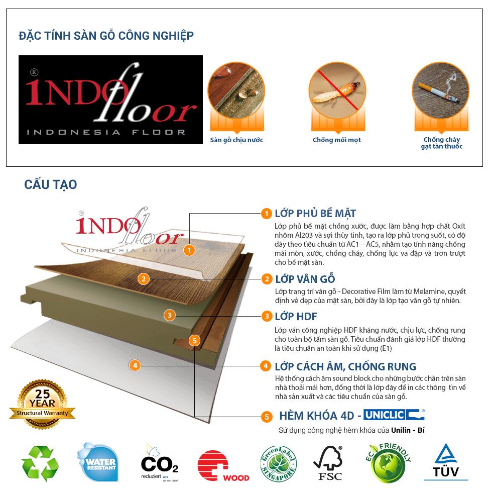 đặc tính và cấu tạo sàn gỗ công nghiệp indo-or