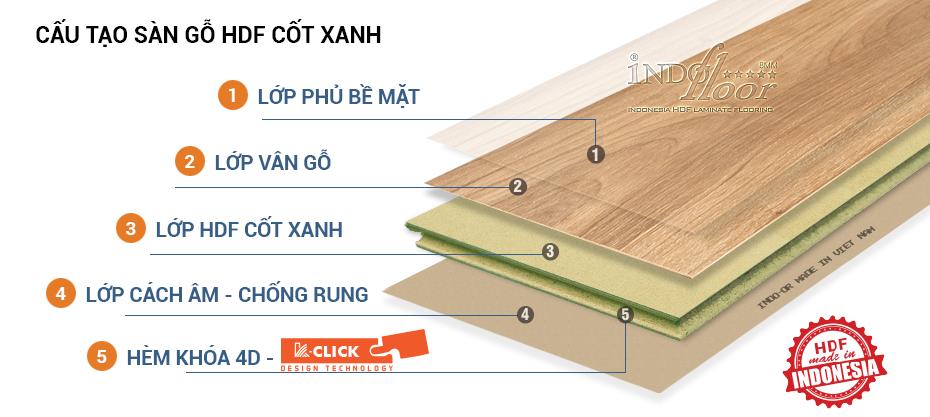 cấu tạo sàn gỗ indo-or 8mm