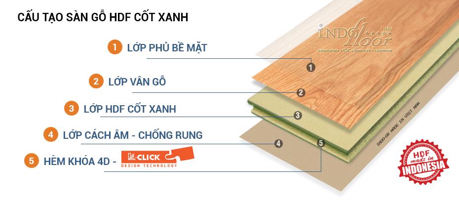 cấu tạo sàn gỗ indo-or 12mm