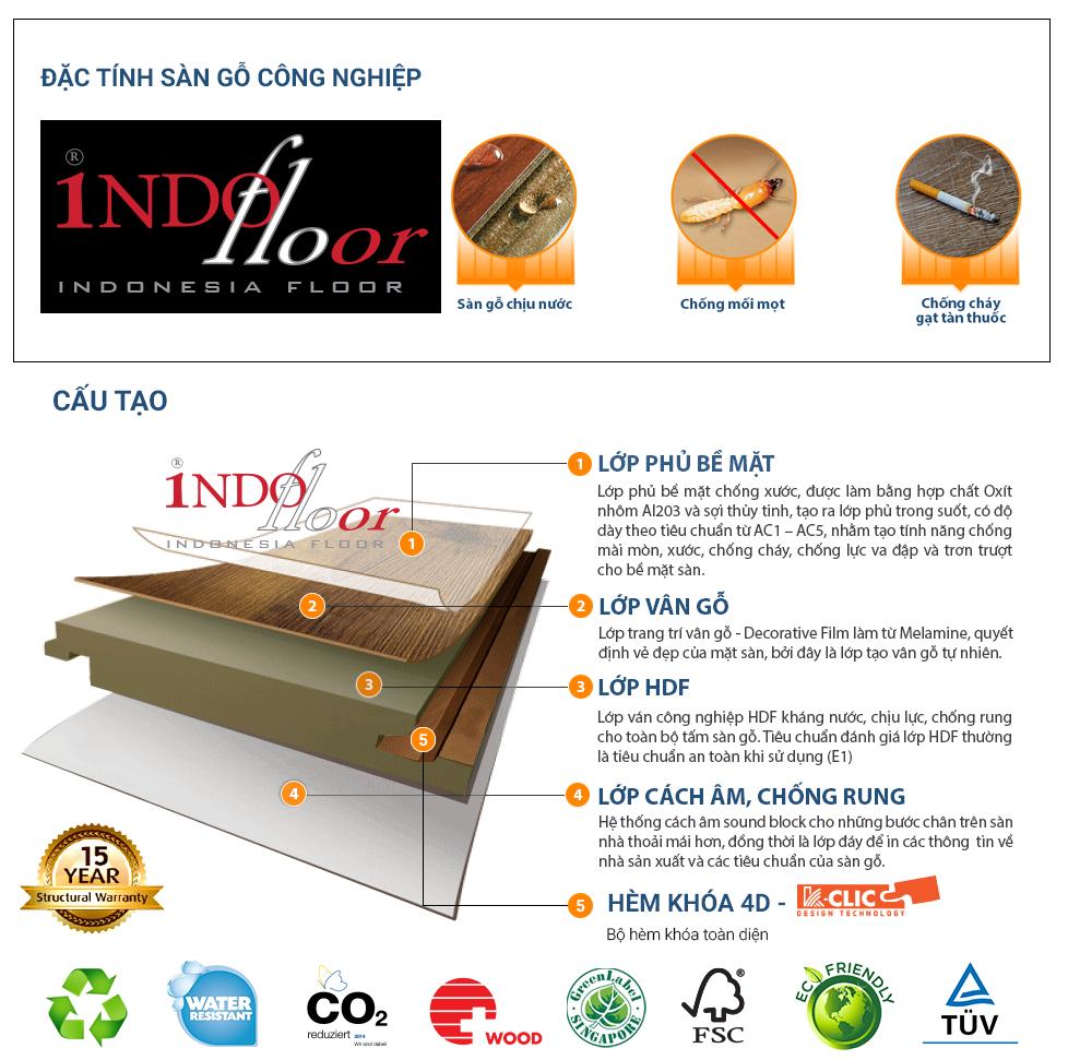 đặc tính sàn gỗ công nghiệp indo-or