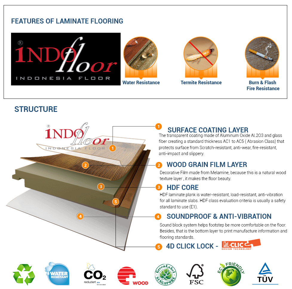 features indo-or flooring