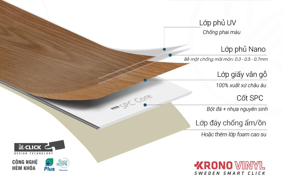 cấu tạo sàn nhựa krono vinyl
