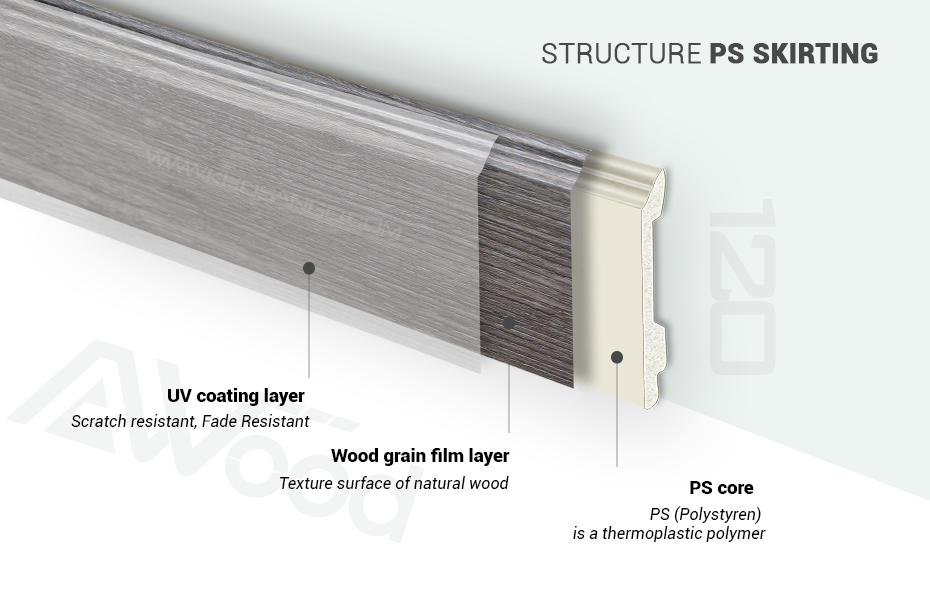 PS Skirting structure 120mm