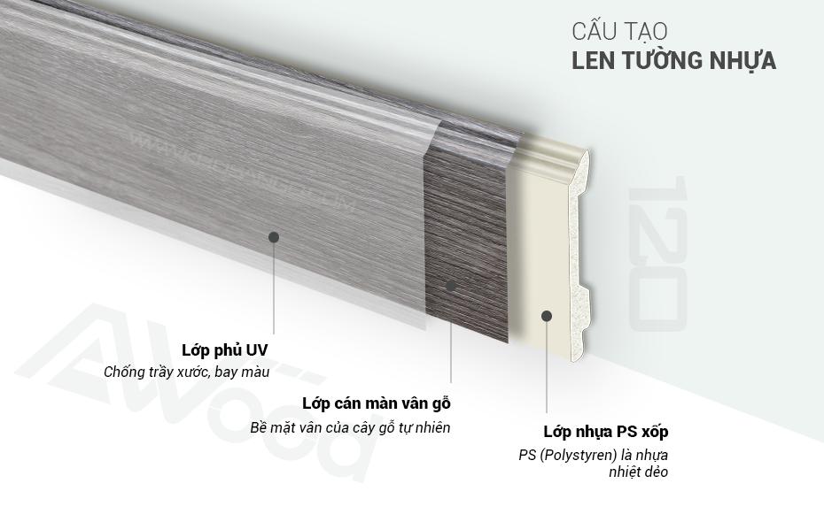 cấu tạo len tường nhựa cao 120mm