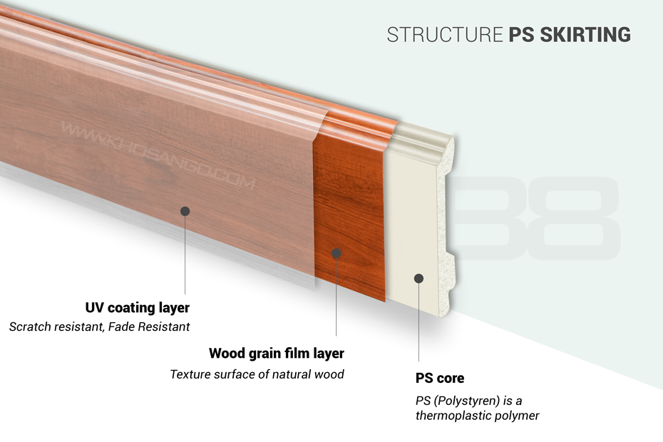 structure ps skirting