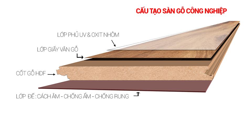 cấu tạo sàn gỗ việt nam