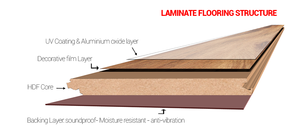 structure vietnam flooring