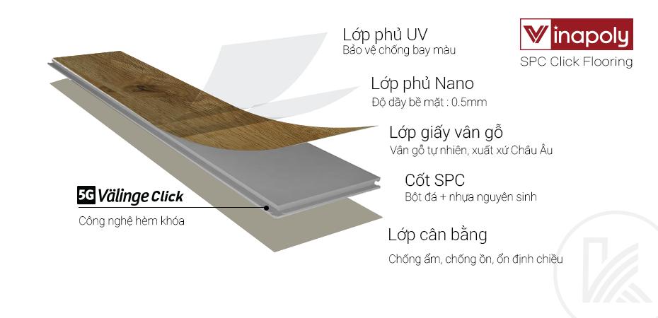 cấu tạo sàn nhựa hèm khóa vinapoly