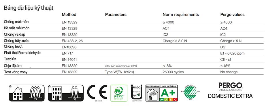bảng dữ liệu tính năng sàn gỗ pergo domestic extra