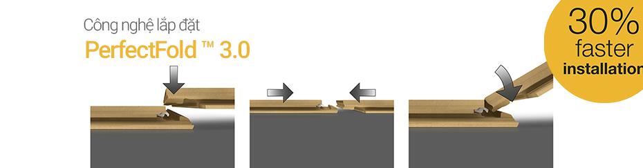 công nghệ perfectFold3.0 lắp đặt nhanh chống