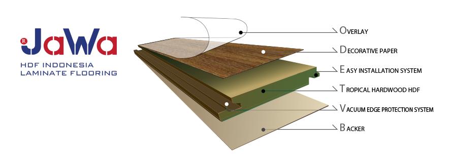 structure jawa laminate flooring