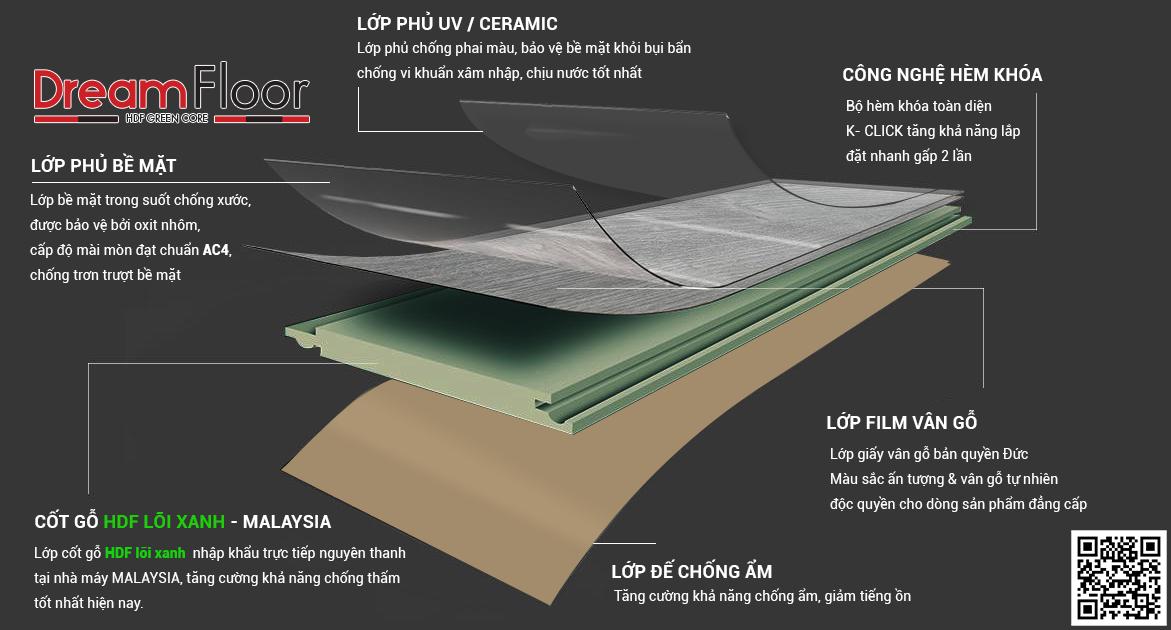 cấu trúc sàn gỗ malaysia HDF cốt xanh