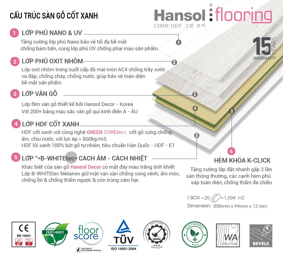 cấu tạo sàn gỗ cốt xanh hansol decor 12mm