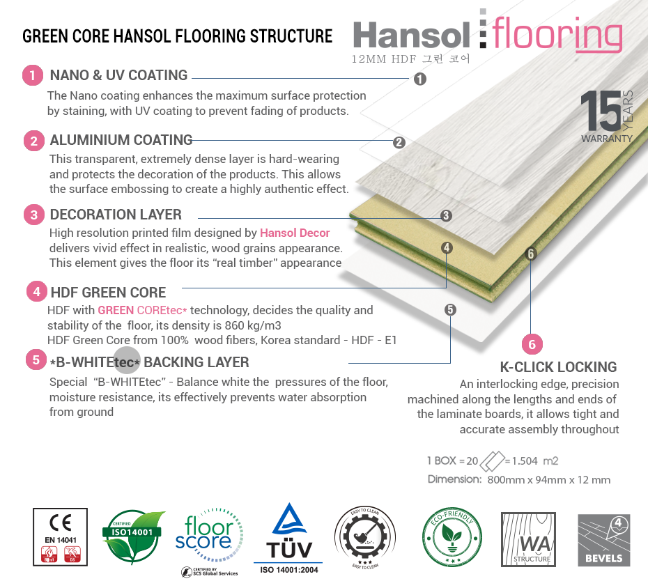 hansol 12mm structure