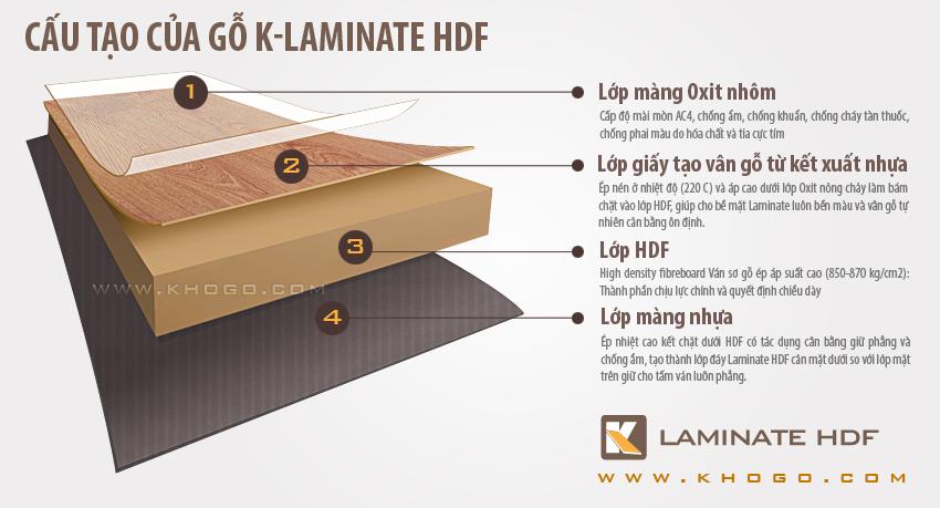cấu tạo gỗ HDF