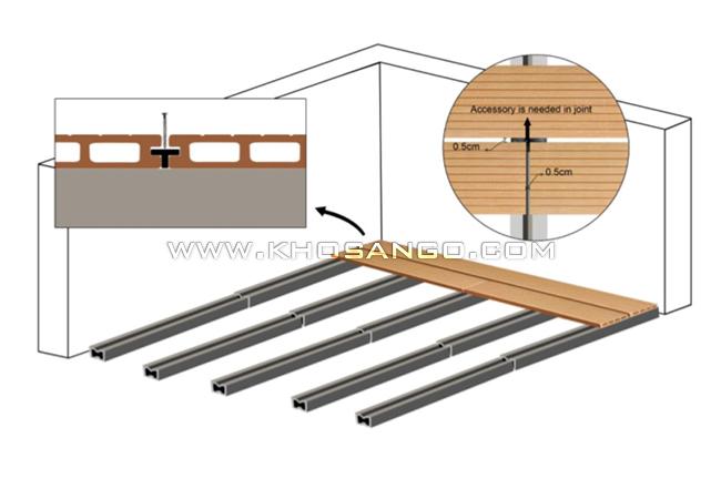 Lắp đặt sàn gỗ ngoài trời AWood